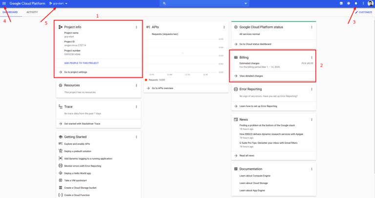 konsola google cloud platform