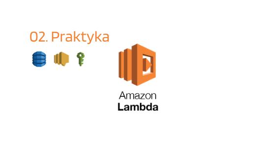 Wprowadzenie do AWS Lambda – serverless praktyka (SNS, DynamoDB, IAM)